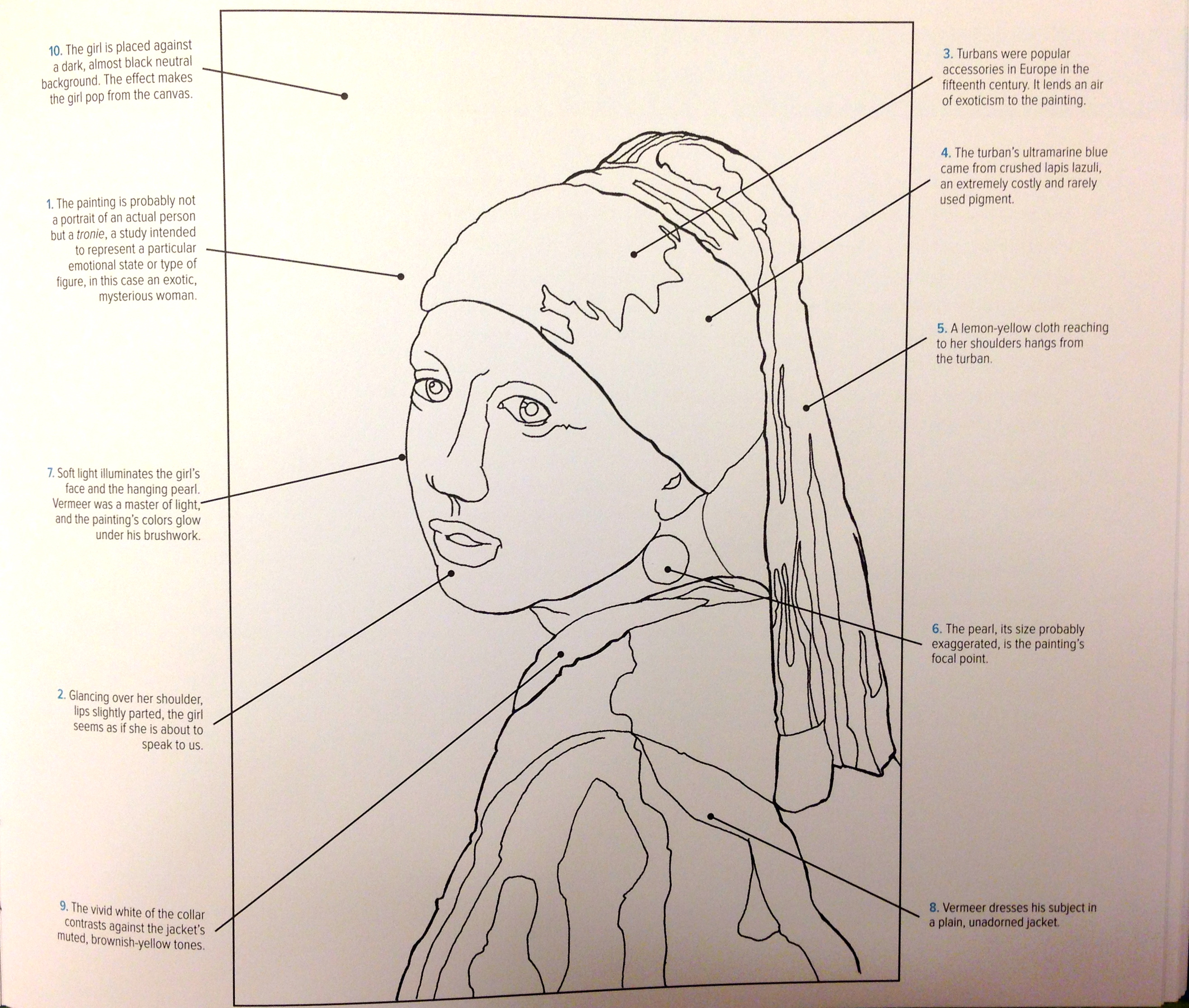 This Week At Emily Lupita Studio Girl With A Pearl Earring